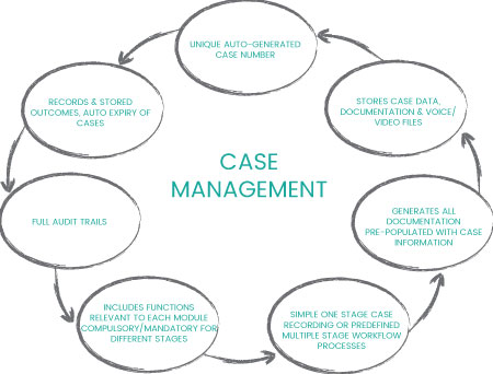 case_management_tab_4